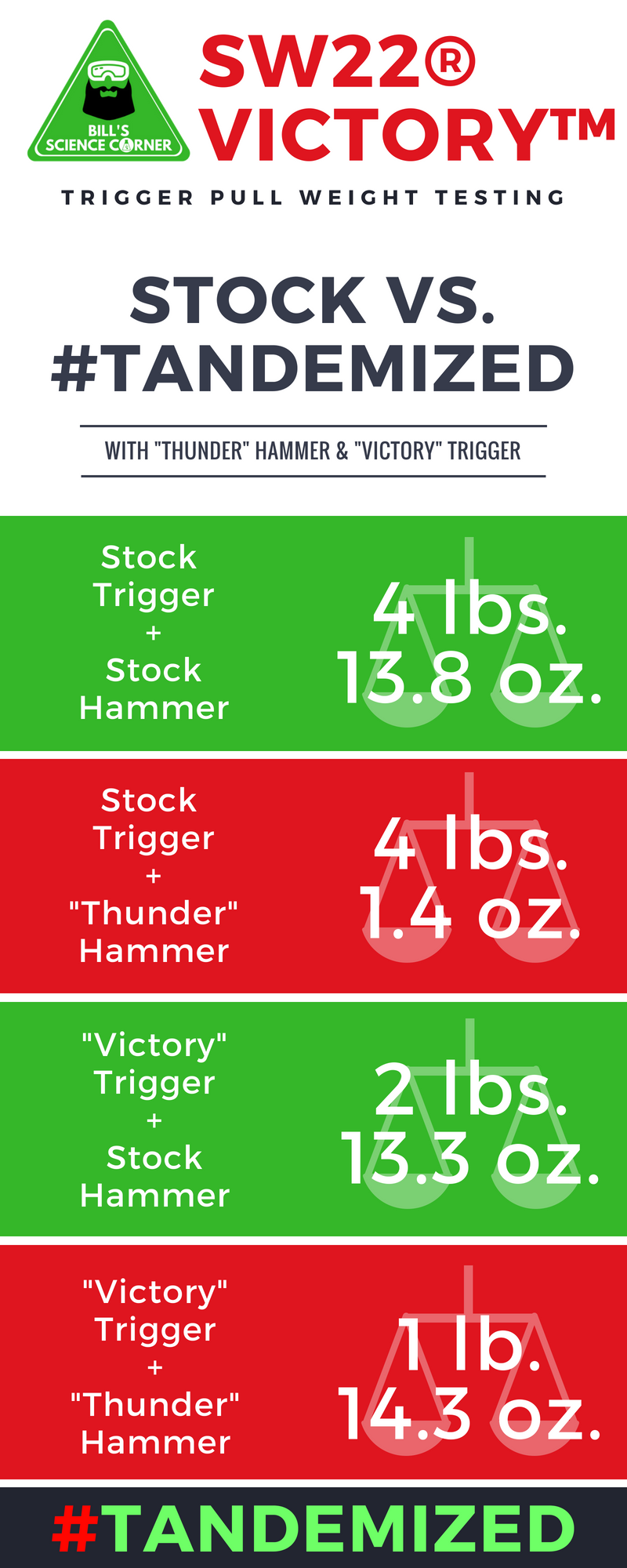 SW22VICTORY_TRIGGERPULL_INFOGRAPHIC (2)